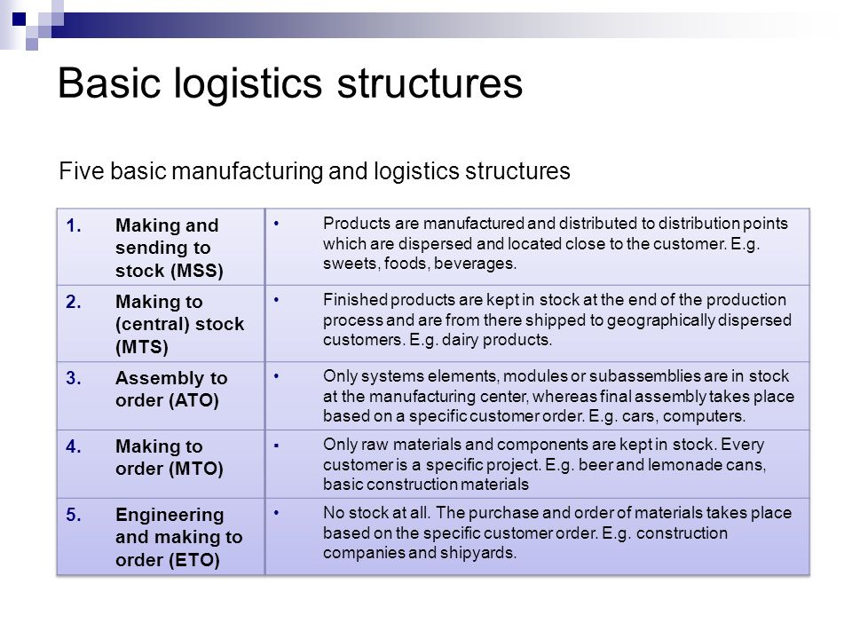 Basic logistics structures