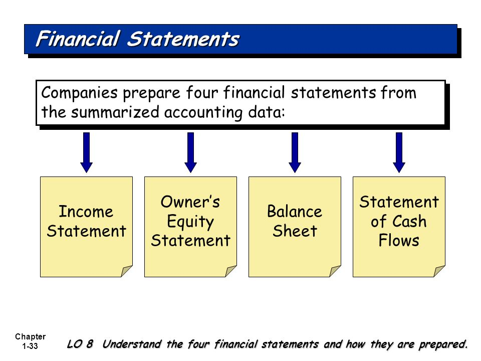 Financial Statements Companies prepare four financial statements from the summarized accounting data: