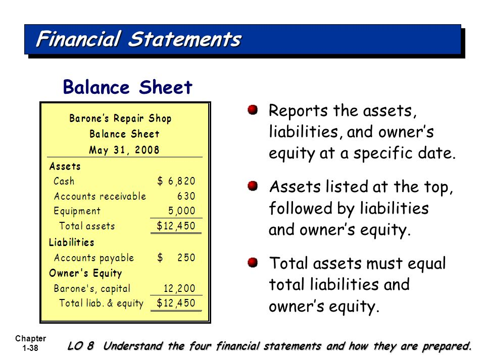 Financial Statements Balance Sheet