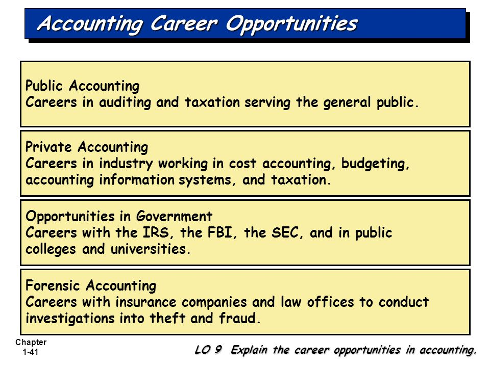 Accounting Career Opportunities