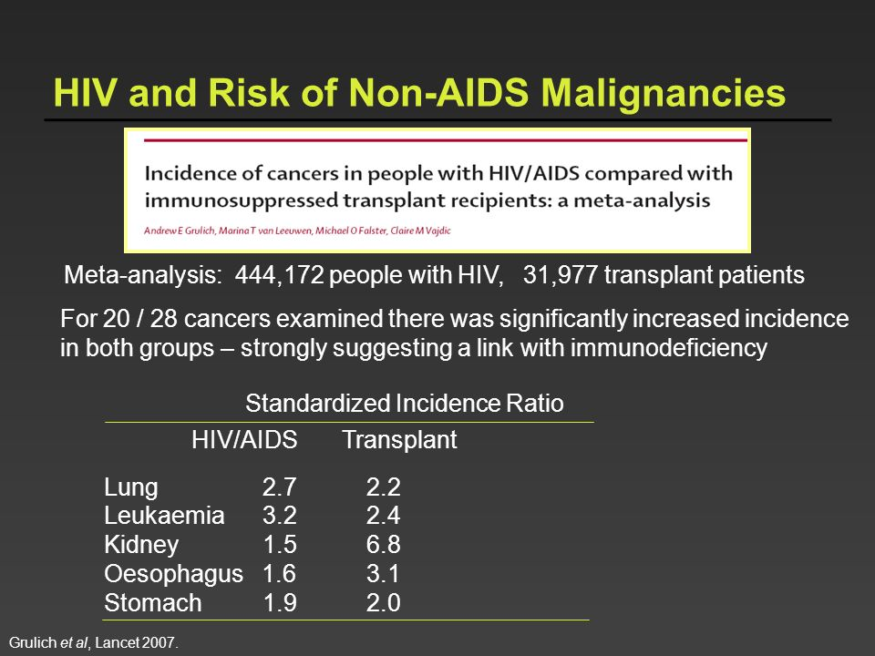 HIV and Risk of Non-AIDS Malignancies