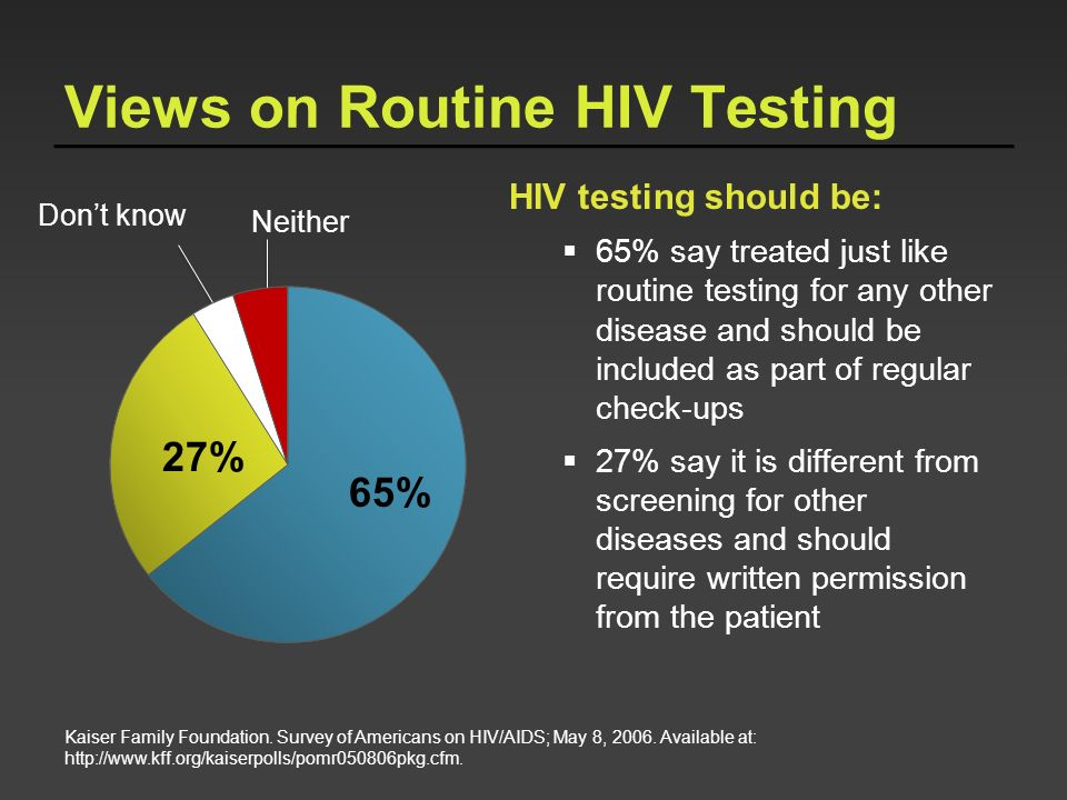 Views on Routine HIV Testing