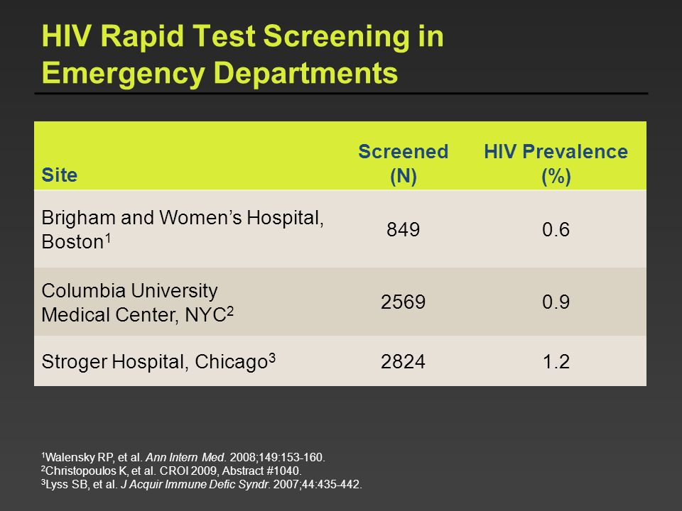 HIV Rapid Test Screening in Emergency Departments