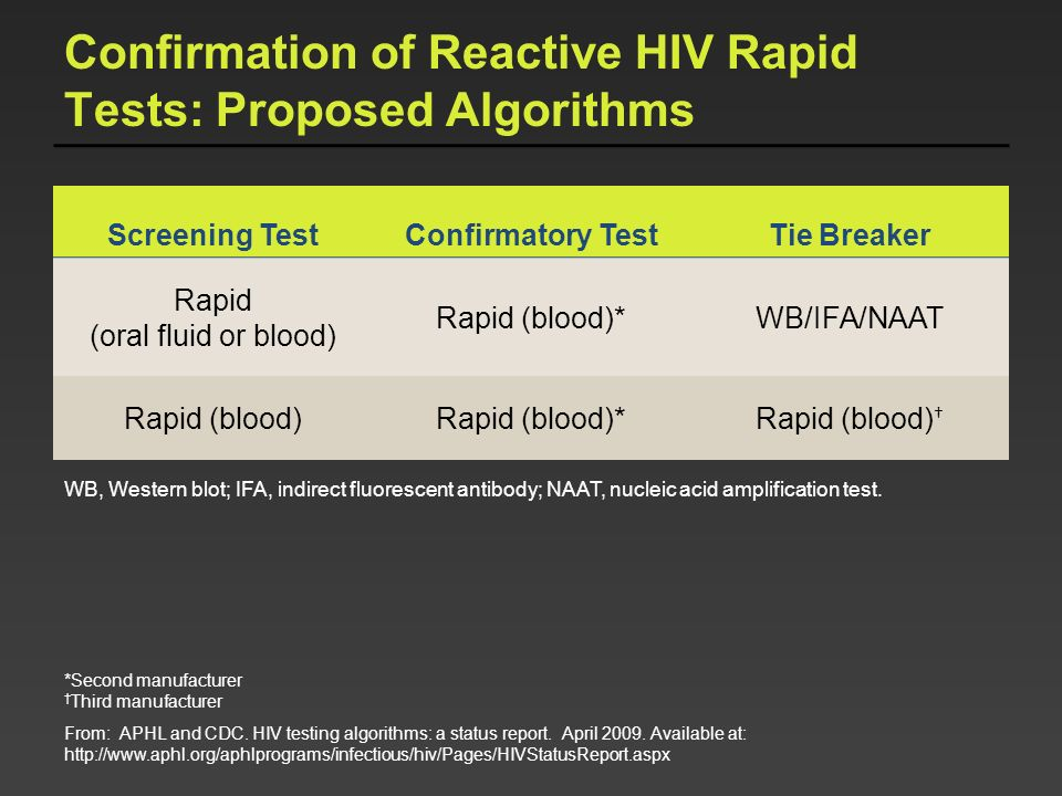 Confirmation of Reactive HIV Rapid Tests: Proposed Algorithms
