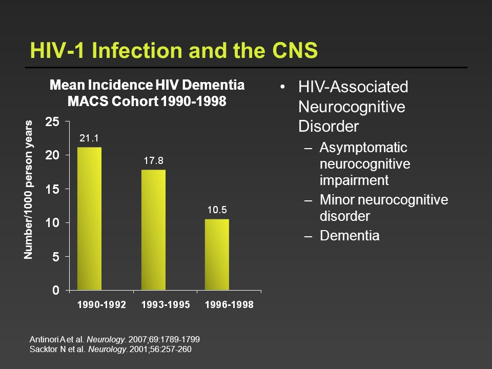 HIV-1 Infection and the CNS