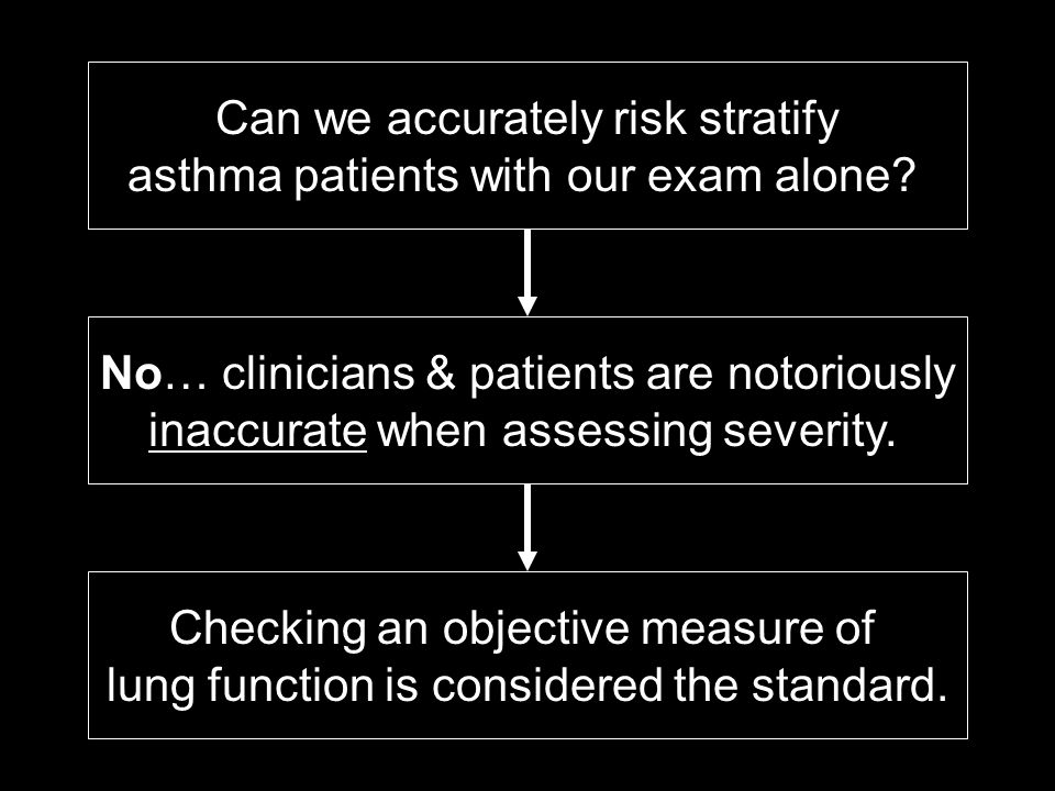 Can we accurately risk stratify asthma patients with our exam alone
