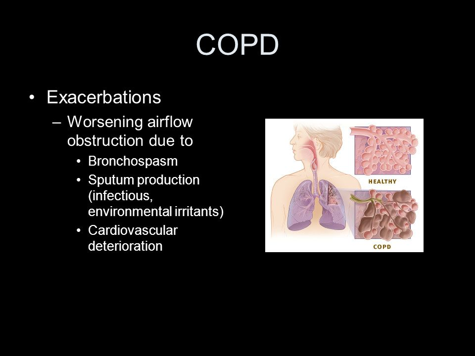 COPD Exacerbations Worsening airflow obstruction due to Bronchospasm