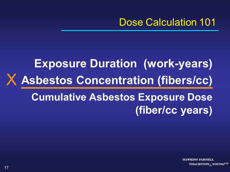 X Exposure Duration (work-years) Asbestos Concentration (fibers/cc)