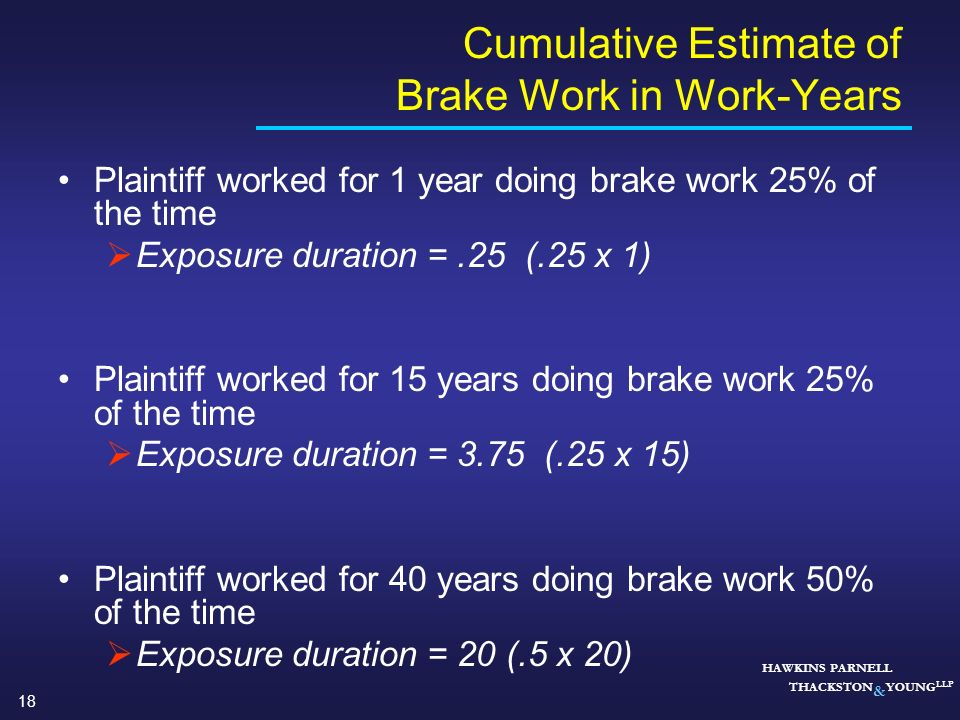 Cumulative Estimate of Brake Work in Work-Years