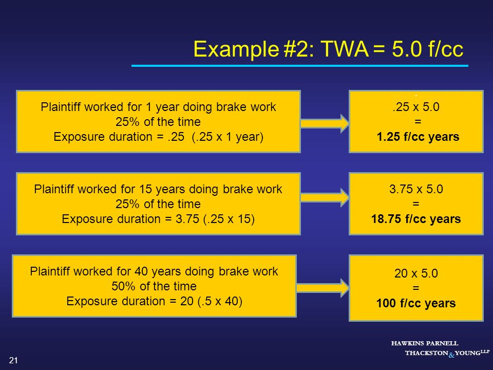 Example #2: TWA = 5.0 f/cc Plaintiff worked for 1 year doing brake work. 25% of the time. Exposure duration = .25 (.25 x 1 year)