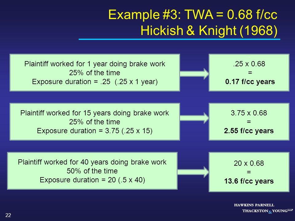 Example #3: TWA = 0.68 f/cc Hickish & Knight (1968)