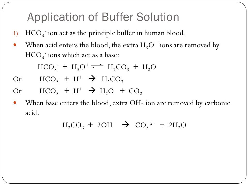 Application of Buffer Solution