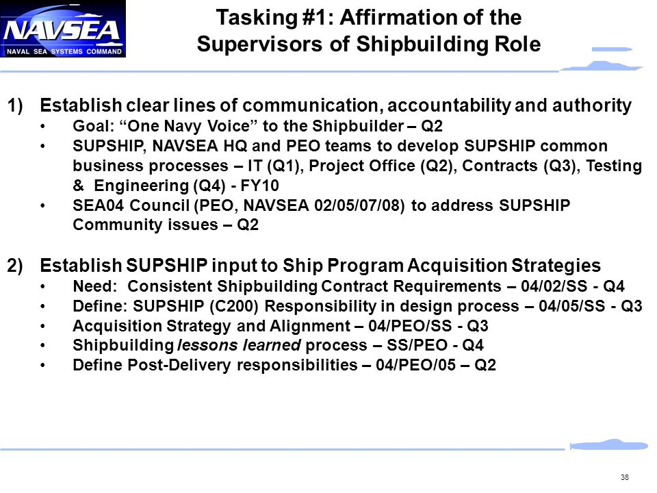 Tasking #1: Affirmation of the Supervisors of Shipbuilding Role