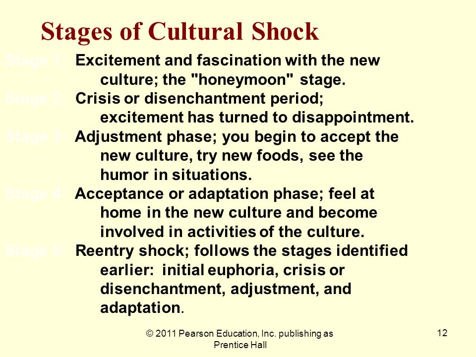 Stages of Cultural Shock