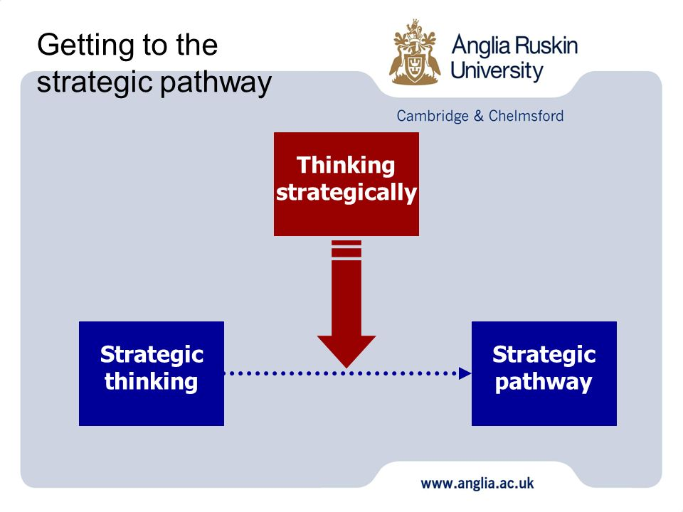 Getting to the strategic pathway