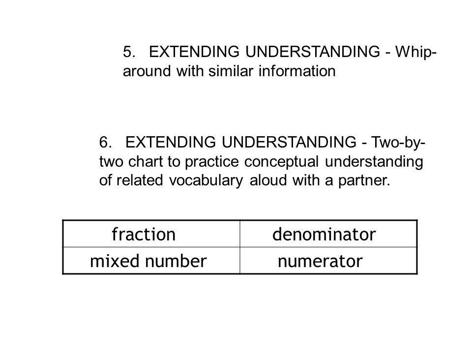 fraction denominator mixed number numerator