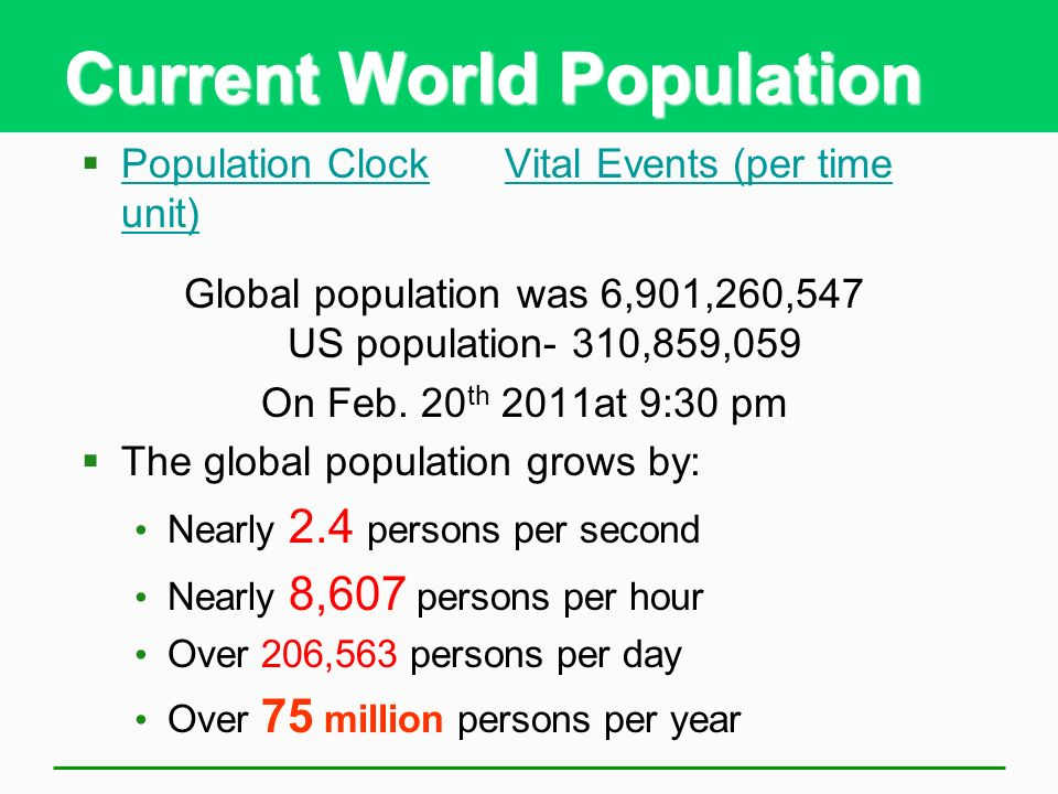 Current World Population