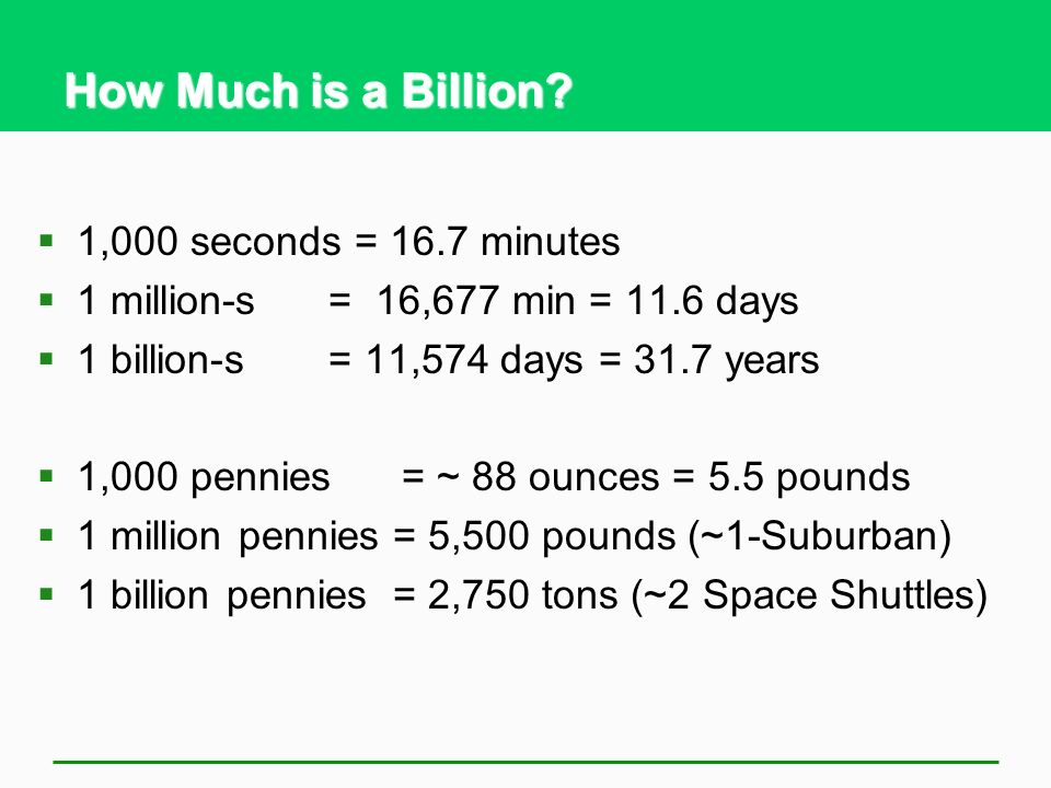 How Much is a Billion 1,000 seconds = 16.7 minutes
