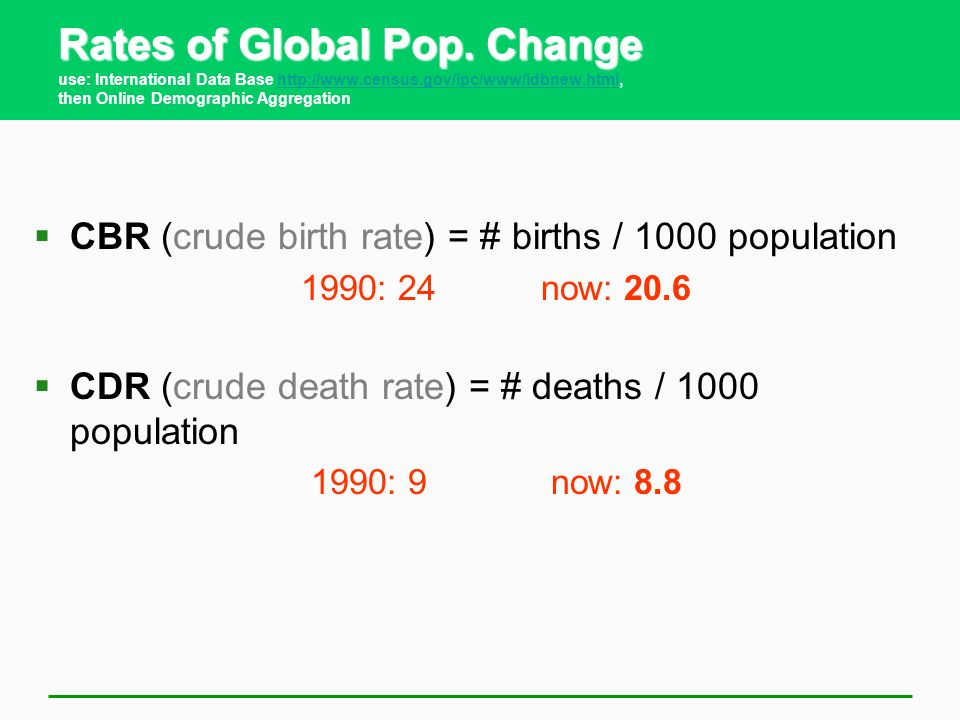 Rates of Global Pop. Change use: International Data Base