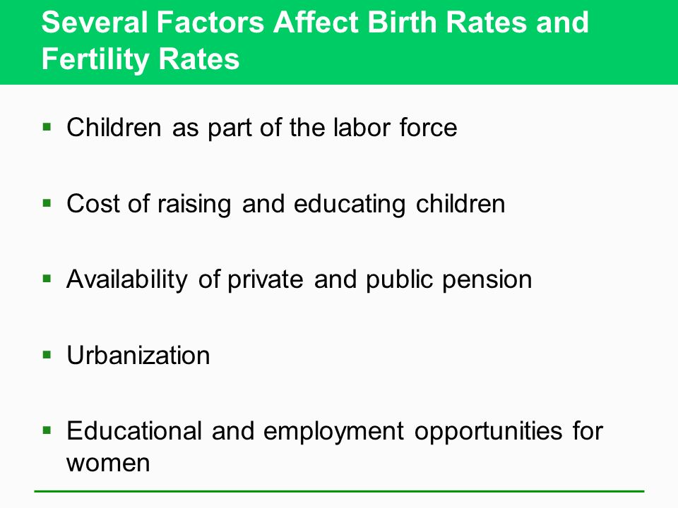 Several Factors Affect Birth Rates and Fertility Rates