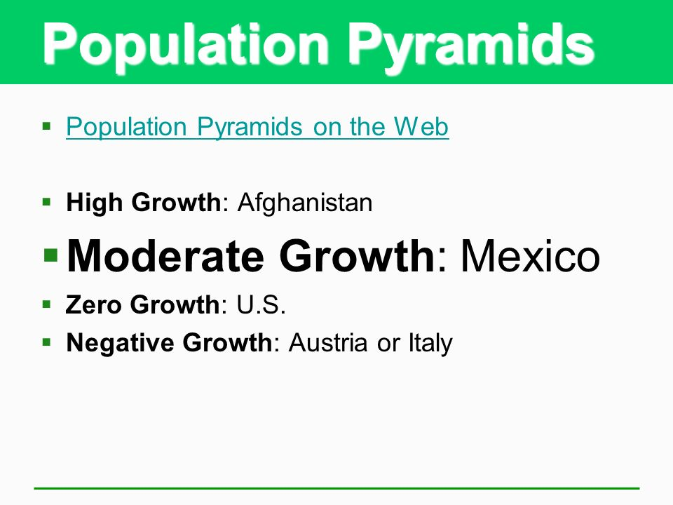 Population Pyramids Moderate Growth: Mexico