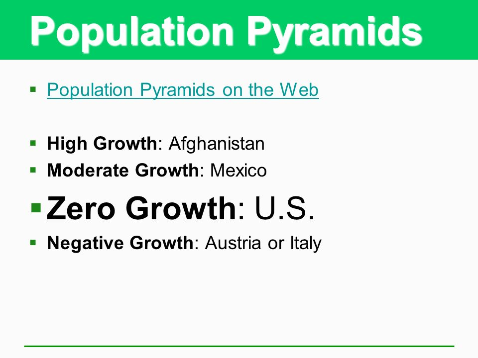 Population Pyramids Zero Growth: U.S. Population Pyramids on the Web