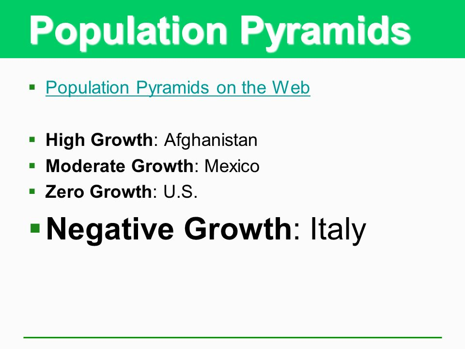 Population Pyramids Negative Growth: Italy