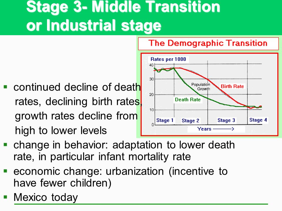 Stage 3- Middle Transition or Industrial stage