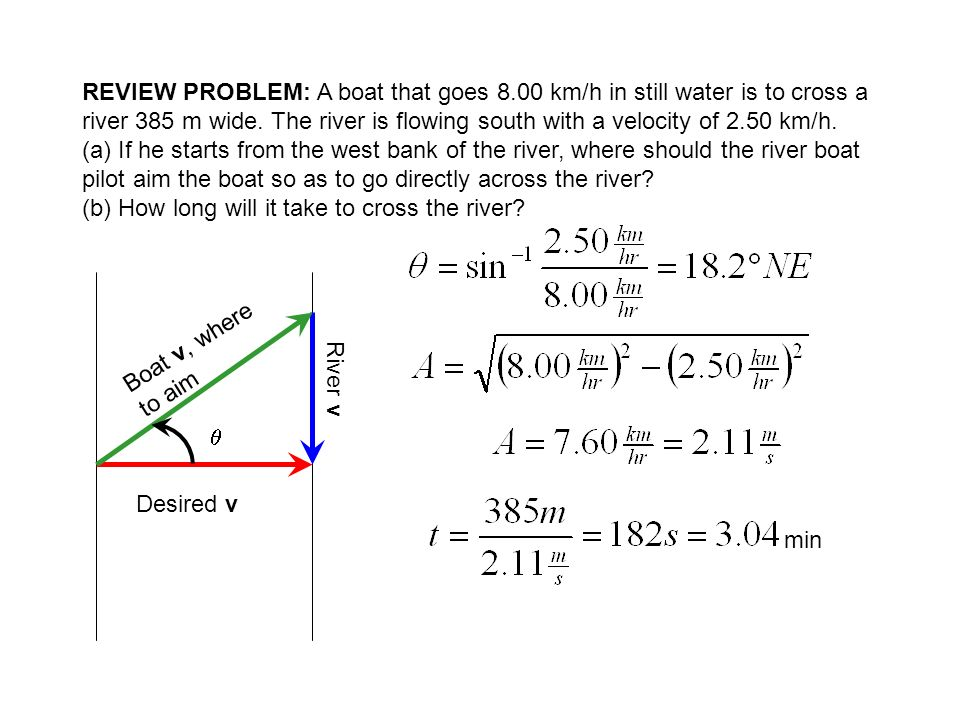 REVIEW PROBLEM: A boat that goes 8