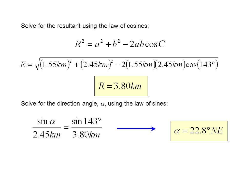 Solve for the resultant using the law of cosines: