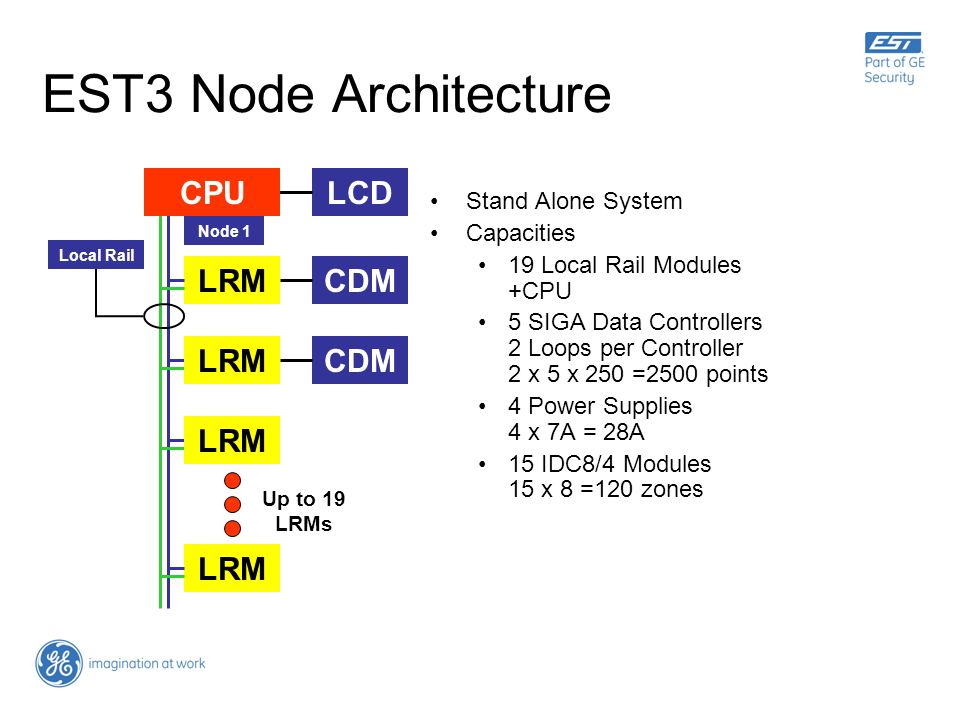 EST3 Node Architecture LCD LRM CDM CPU Stand Alone System Capacities