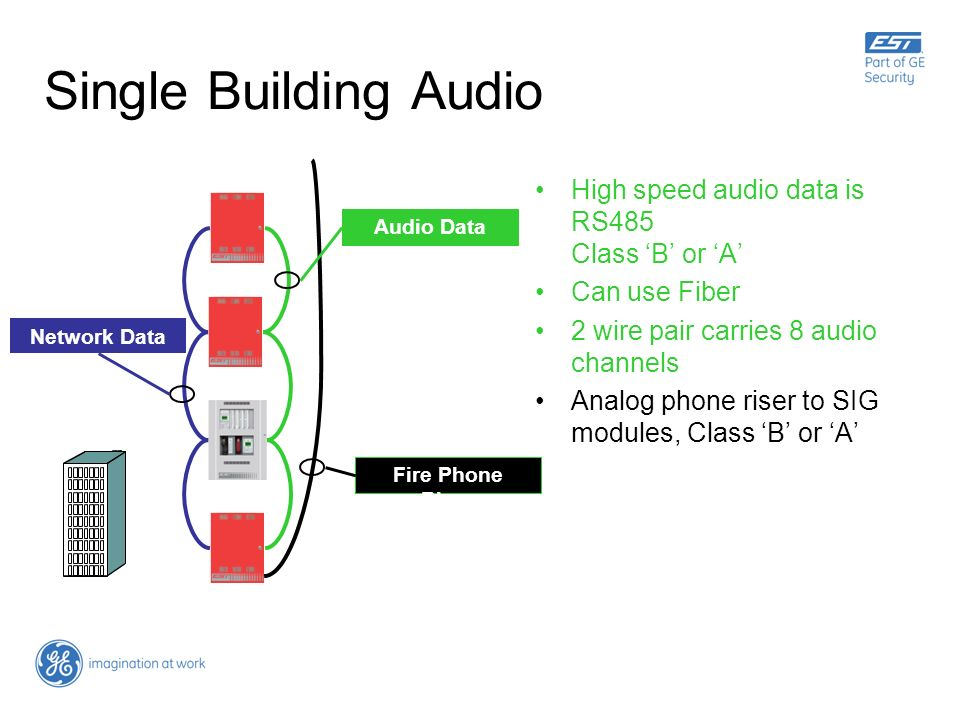 Single Building Audio High speed audio data is RS485 Class 'B' or 'A'