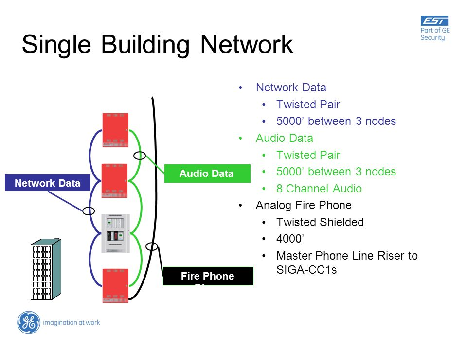 Single Building Network