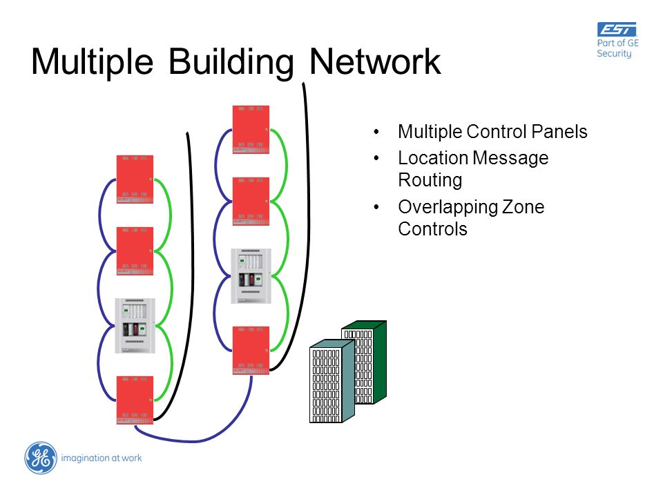 Multiple Building Network