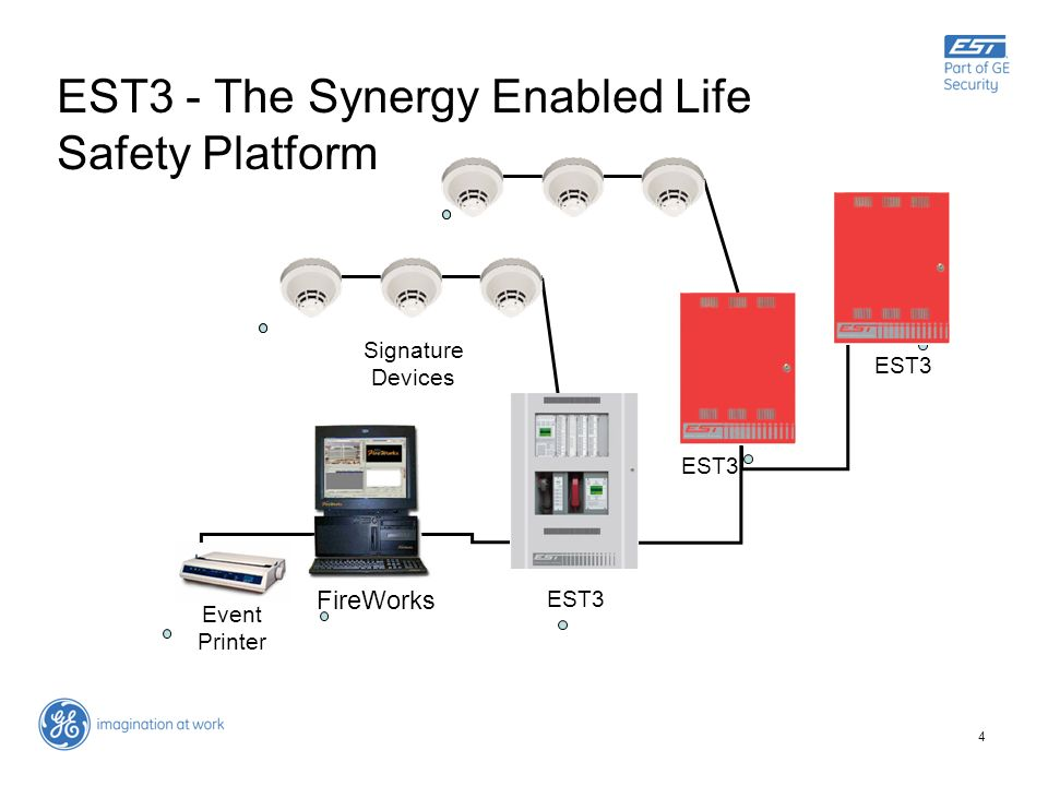 EST3 - The Synergy Enabled Life Safety Platform