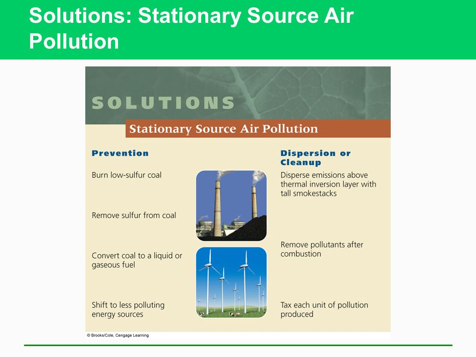 Solutions: Stationary Source Air Pollution