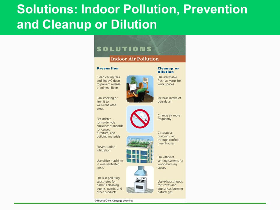 Solutions: Indoor Pollution, Prevention and Cleanup or Dilution