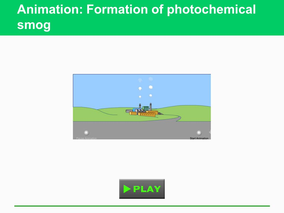 Animation: Formation of photochemical smog