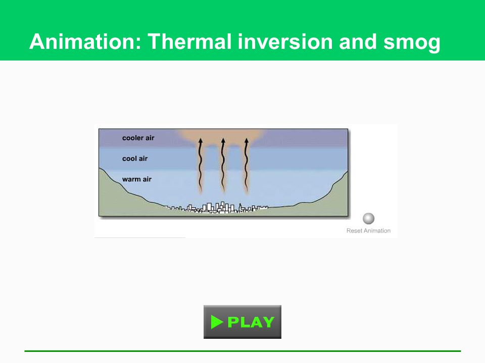 Animation: Thermal inversion and smog