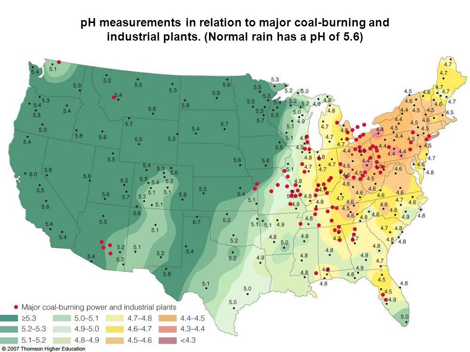 pH measurements in relation to major coal-burning and industrial plants.