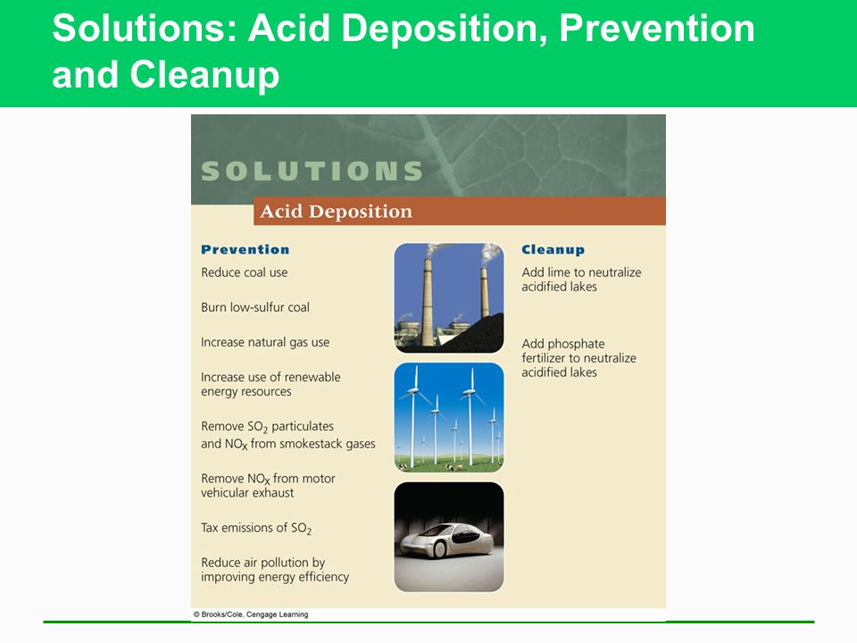 Solutions: Acid Deposition, Prevention and Cleanup