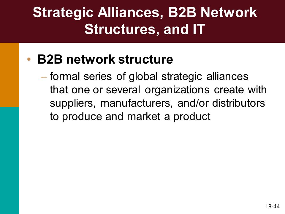 Strategic Alliances, B2B Network Structures, and IT
