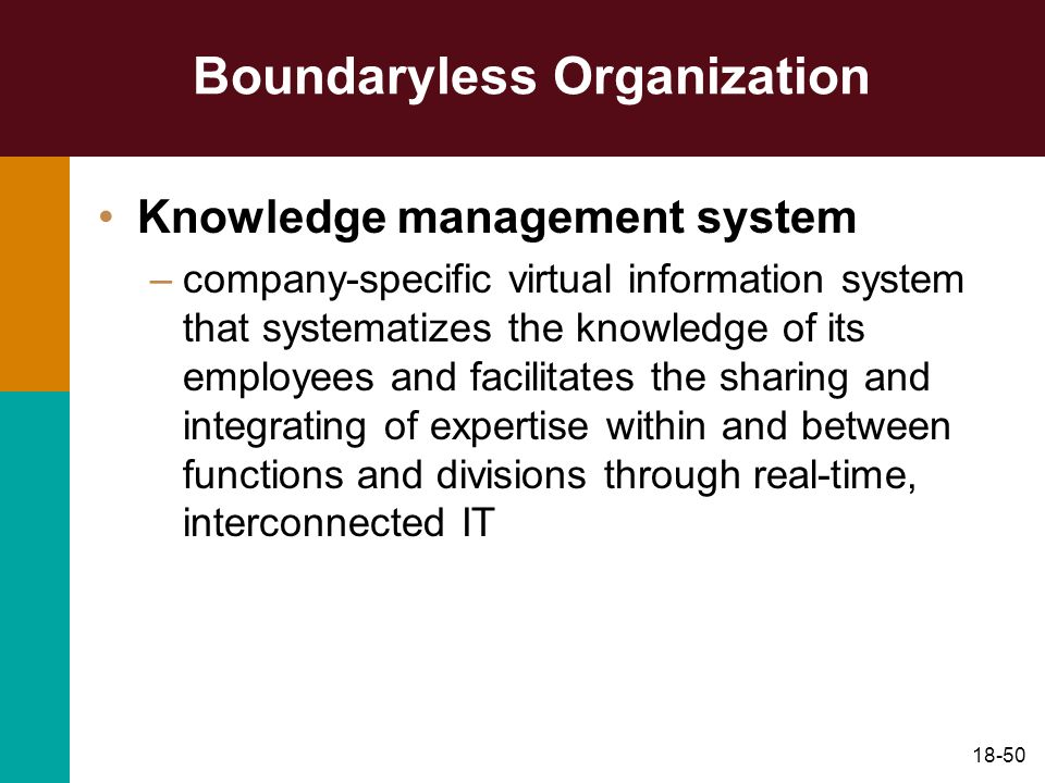 Boundaryless Organization