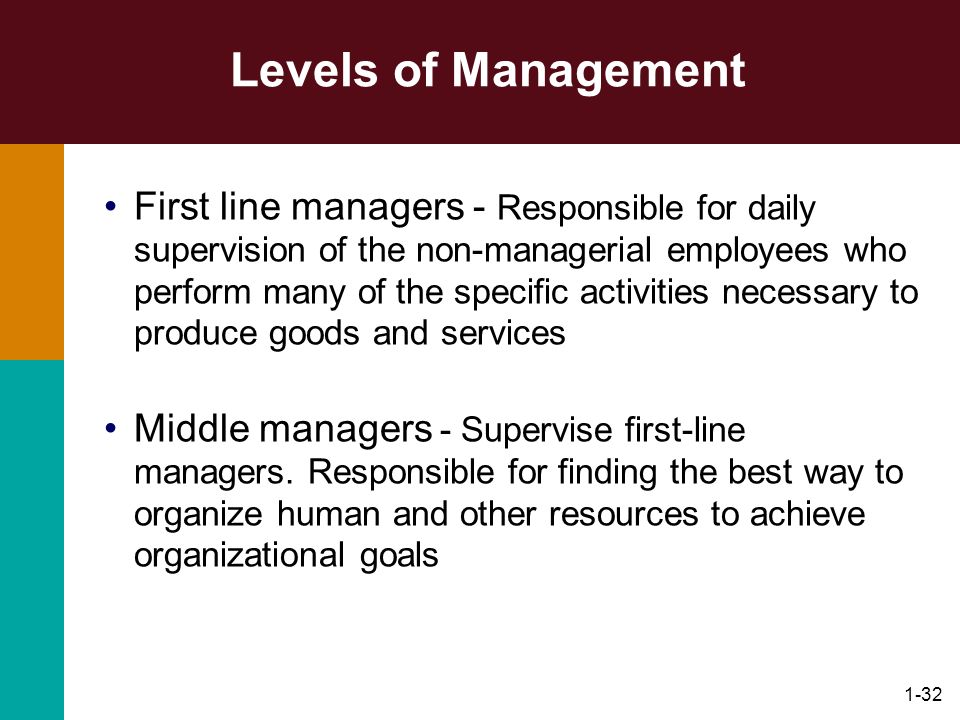 chapter one Managers and Managing McGraw-Hill/Irwin - ppt video