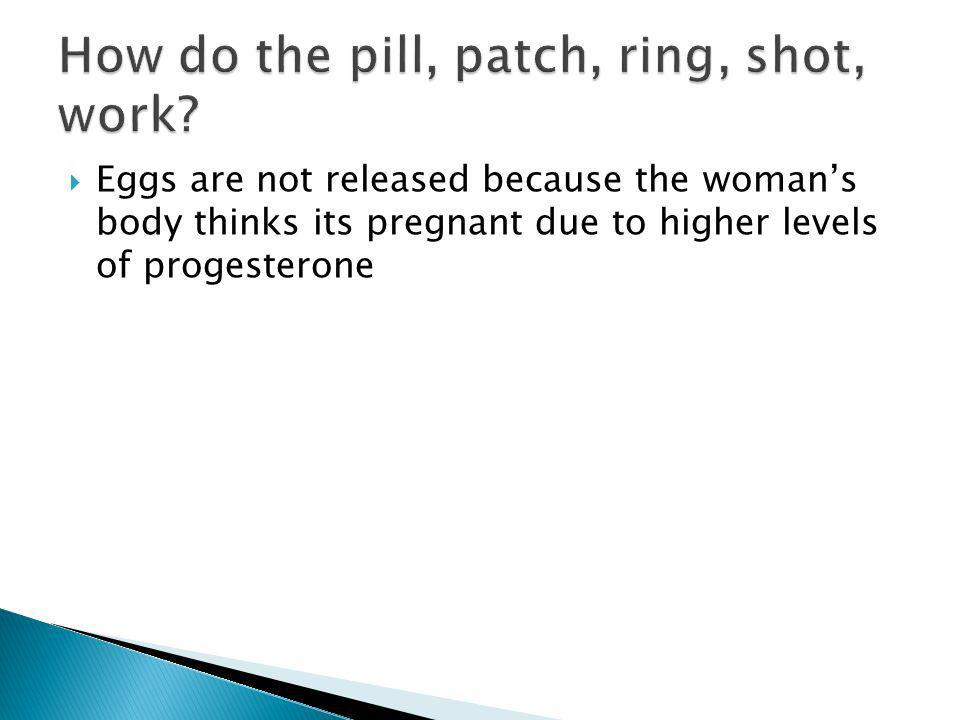 How do the pill, patch, ring, shot, work