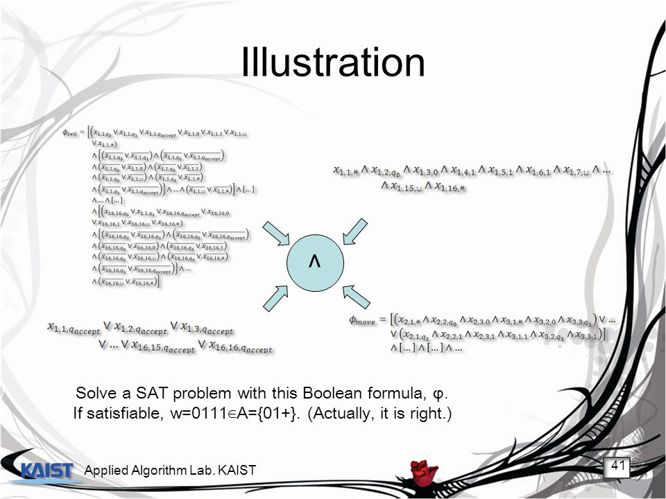 Illustration ∧ Solve a SAT problem with this Boolean formula, φ.