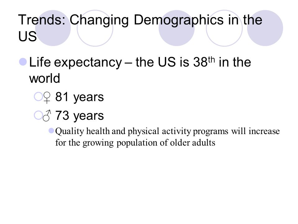 Trends: Changing Demographics in the US
