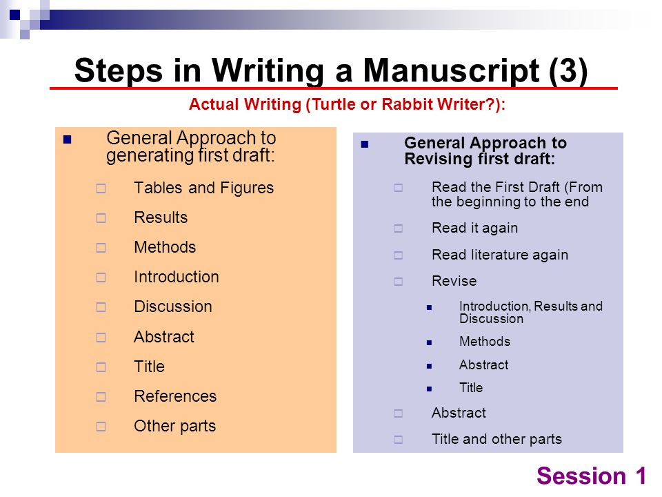Steps in Writing a Manuscript (3)