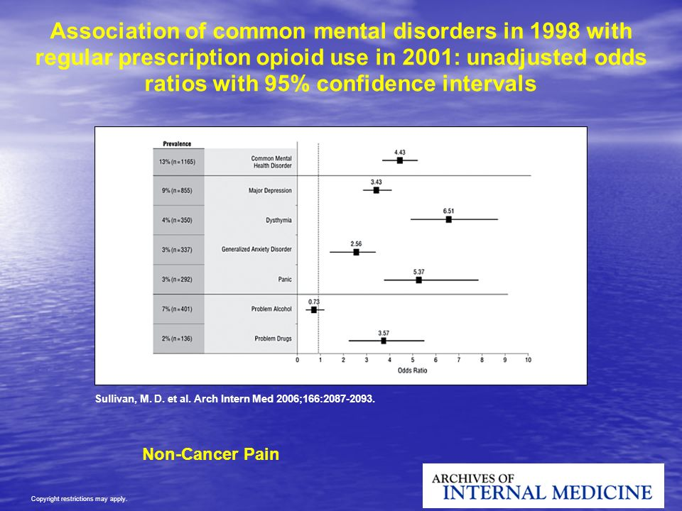 Association of common mental disorders in 1998 with regular prescription opioid use in 2001: unadjusted odds ratios with 95% confidence intervals
