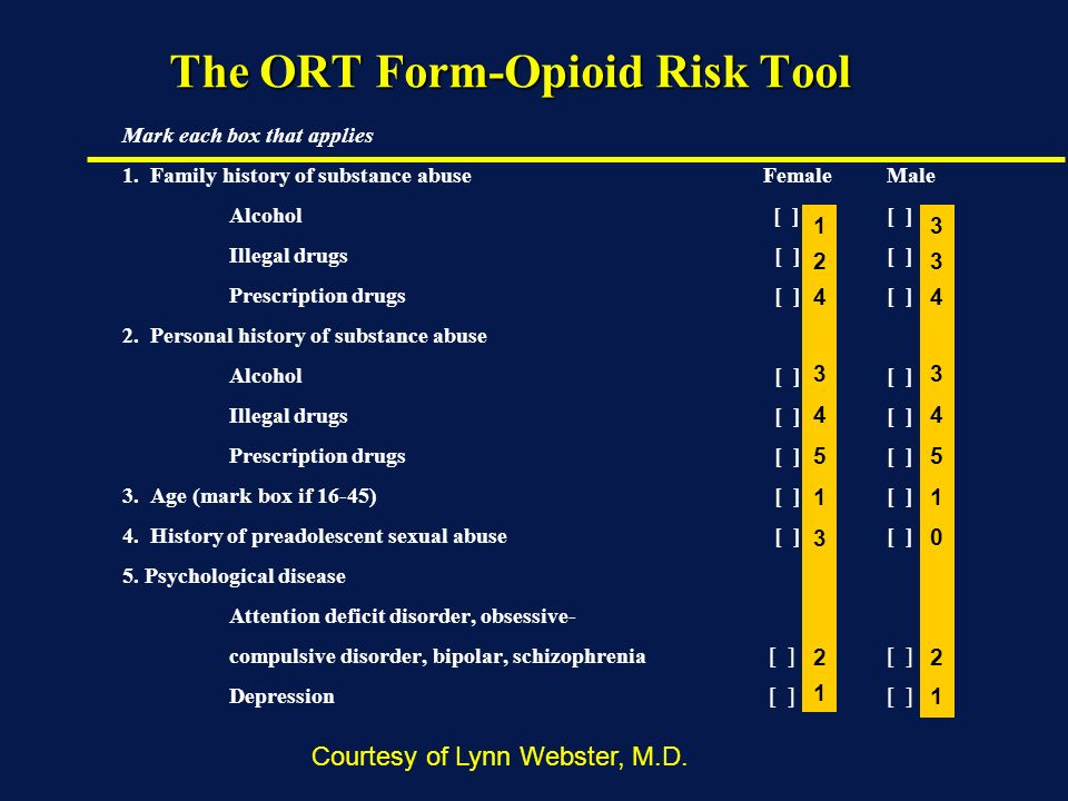 The ORT Form-Opioid Risk Tool